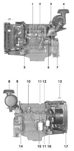 Mua Generator Volvo TD520GE