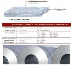 Steel, sheet, composite metal
