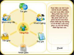 Phần mềm Kế toán BAS