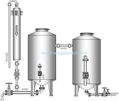 Xử lý nước cấp sinh hoạt & công nghiệp